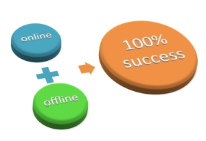 How to make money offline using online resources